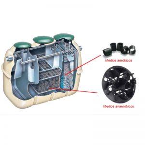 Planta de tratamiento de Agua Residual Clarus
